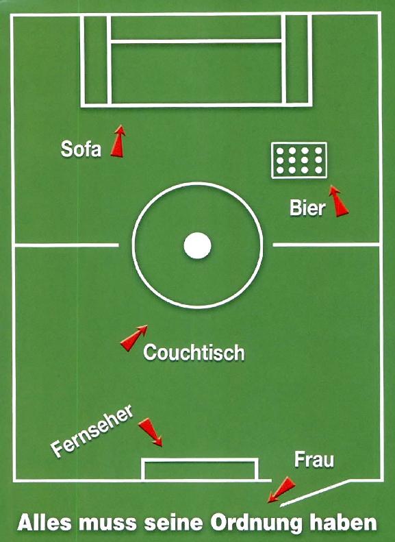 EM Plan 2012