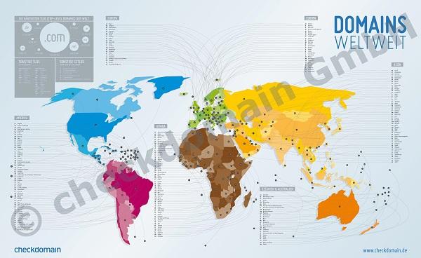 Domains Weltweit