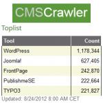 CMSCrawler.com